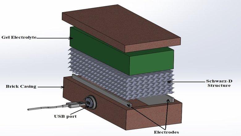 科学家开发3D打印砖通过温度变化产生电力
