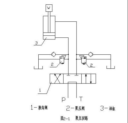 挖掘机液压系统维修及故障诊断方法