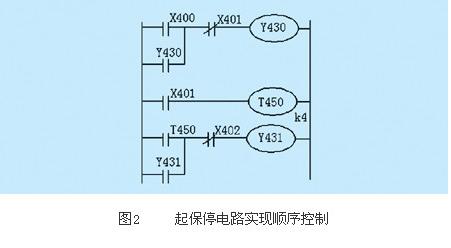 各种型号plc的指令系统都有相关指令,加上该电路利用自保持,从而具有