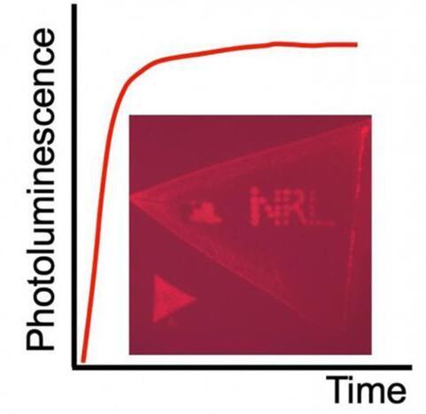 美国海军研究实验室NRL开发多功能激光加工技术 可提高光电器件的效率
