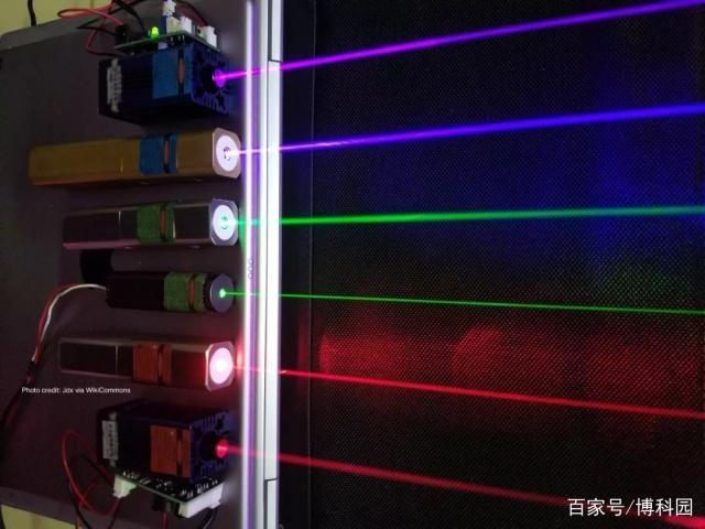 波长分裂问题终于解决!犹他大学发现新现象解决了激光常见难题