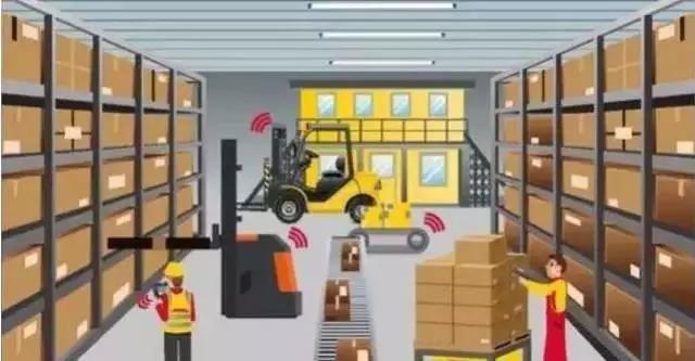 """仓储机器人的""""大跃进"""":背后拼的是什么?"""