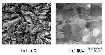 无菌药品:铸件材料对生物制品的影响