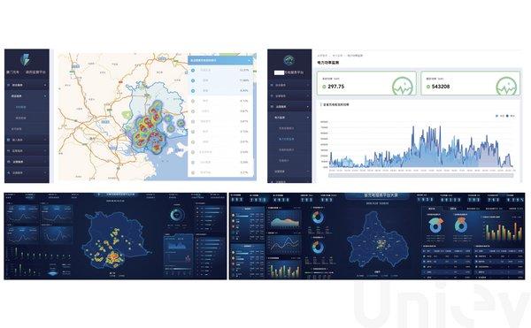 省市监管平台及充电服务平台