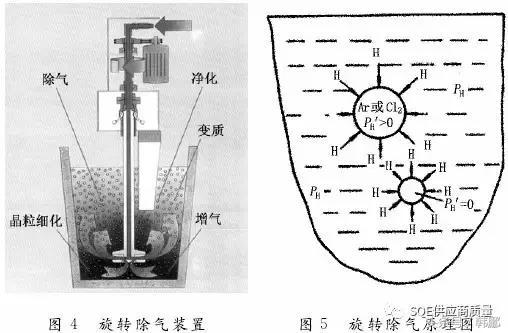 压铸件气孔分析及解决方案