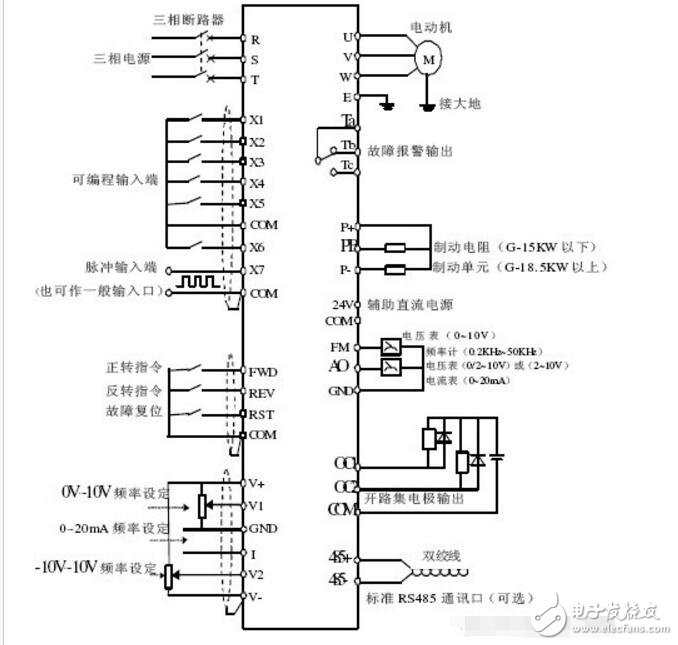 变频器控制方式 低压通用变频输出电压为380~650v,输出功率为0.