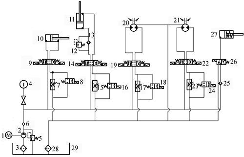 单向阀  7,15,17,23.调速阀8,16,18,24,26.电磁换向阀9,14,19,22.图片