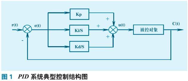 本质上是一种半闭环的控制结构,系统只能精确控制关节伺服电机位置,而