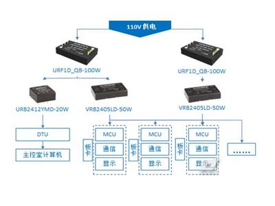 它读取zpw-2000a轨道电路信息码,向车载安全计算机提供正常或制动信息