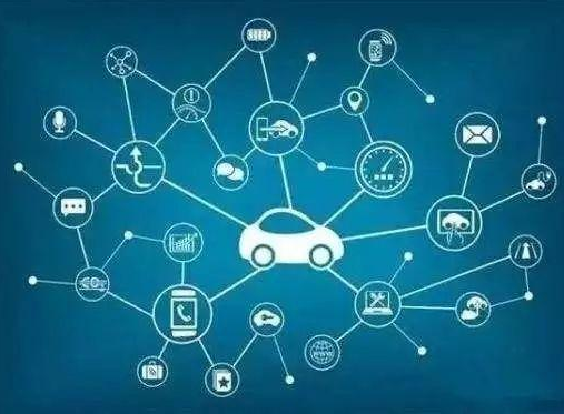 互联网时代  如何颠覆汽车行业