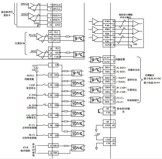 四、结束语 欧瑞传动电气股份有限公司是中国率先致力于交流电机变频器和伺服研发的国家级高新技术企业之一,SD20系列绝对值伺服更是体现欧瑞传动深厚的技术储备和先进的性能与设计理念,此次全伺服数控折弯机在终端客户处加工的产品精度与加工速度得到客户认同,也为客户创造了价值,赢得客户的信赖。
