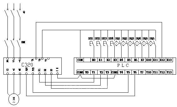 四方电气c320系列变频器在龙门刨床上应用方案