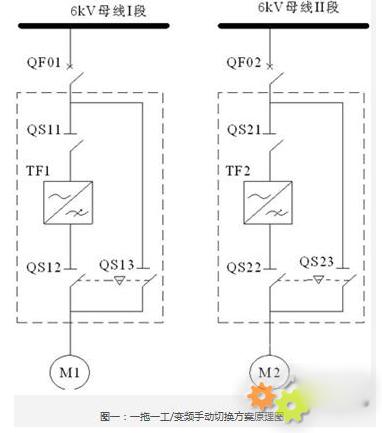 qs表示隔离开关,tf表示高压变频器,m表示引风机电动机.