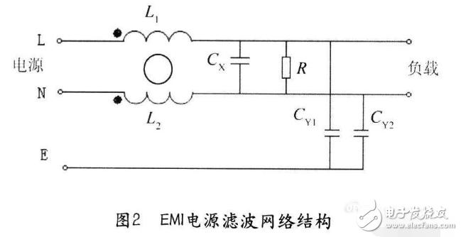 图中Cx是差模电容器,一般称为X电容,电容量宜选为0.01-2.22F,CY1和CY2是共模电容器,一般称为Y电容,电容量约为几纳法(nF)到几十纳法。C3和C4的电容量不宜选得过大,否则容易引起滤波器甚至机壳漏电的危险。L为共模扼流圈,它为同向绕在同一个铁氧体环上的一对线圈,电感量约为几毫亨(mH)。对于共模干扰电流,两个线圈产生的磁场是同方向的,共模扼流圈表现出较大的阻抗,从而起到衰减干扰信号的作用;而对于差模信号(在这里是低频电源电流),两个线圈产生的磁场抵消,所以不影响电路的电源传输功能。 电源