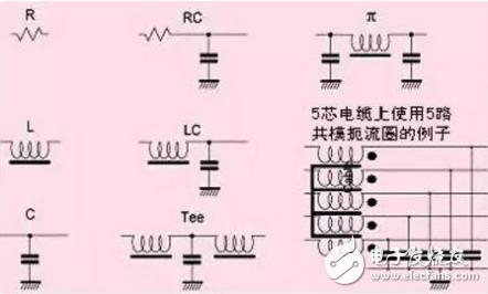 2pf左右的寄生旁路电容,因此r滤波器在高频时会失去滤波效能.