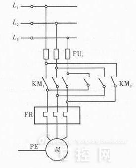 基本控制电路设计  由上图可知,plc程序在使用中软件互锁功能并不可靠