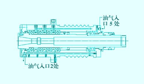 油气润滑 03.jpg