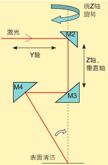 激光灯电路实物图