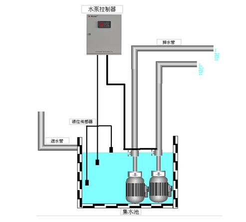 智能水泵控制器的设计与应用
