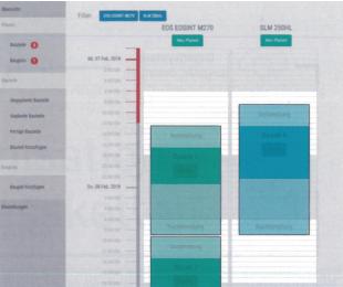 图 5:增材制造生产过程中的打印支撑板使用排序表。