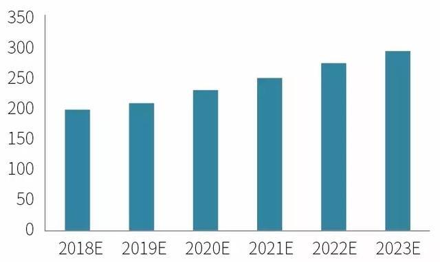 激光產業未來將走向何方?