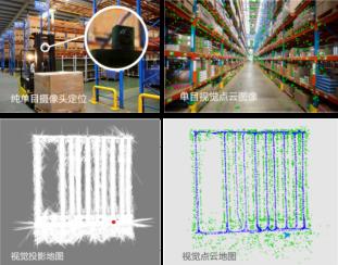 单目视觉导航方案的工程化应用812.png