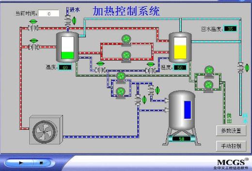 工控人机界面HMI的实现方案