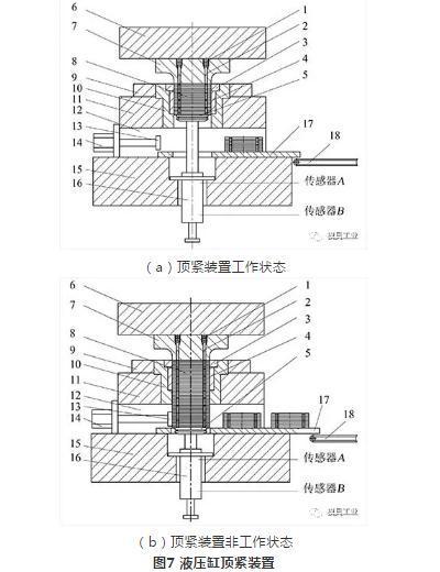 液压缸加压技术在级进模中的应用研究
