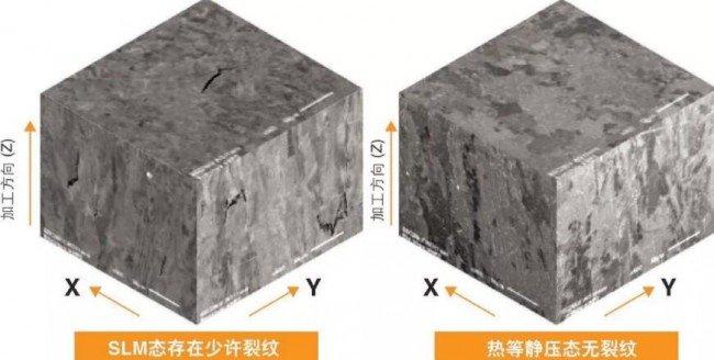 选区激光熔化(SLM)态镍基合金中形成的柱状晶粒