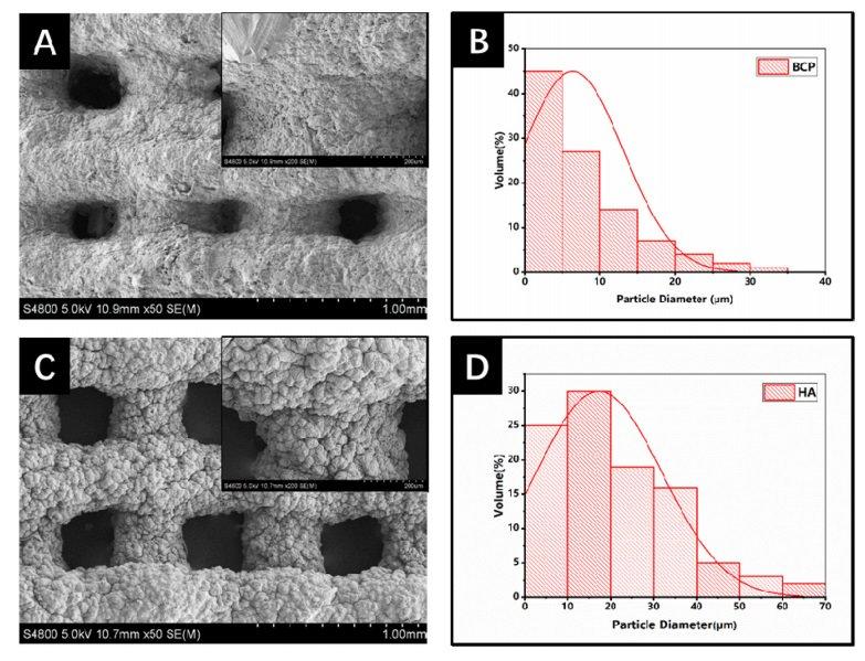 精选的磷酸钙粉用于制造印刷油墨